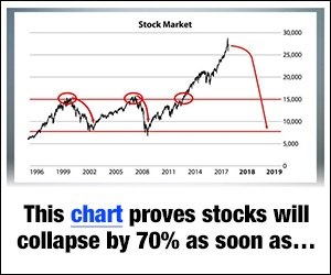 This chart proves stocks will collapse by 70% as soon as...